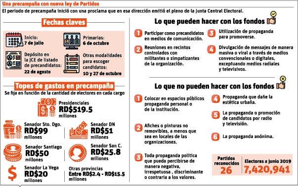 info-precampana