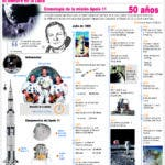 info-viaje-luna-50-anos