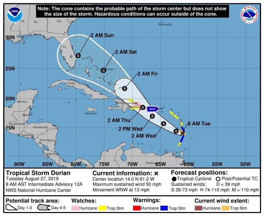 Cortes electricidad y fuertes lluvias al paso de Dorian por Antillas Menores