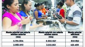 info-monto-salario