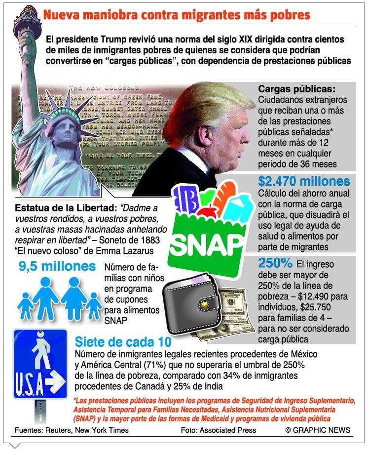 info-trump-imigrantes