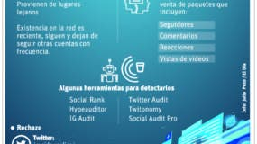 info-bots-redes-sociales