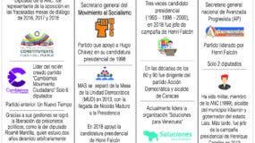 info-chavismo