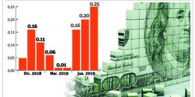 info-devaluacion-dolar