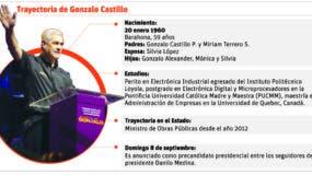 info-gonzalo-trayecto