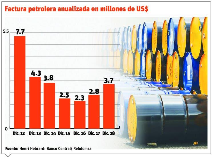 info-petroleo-factura