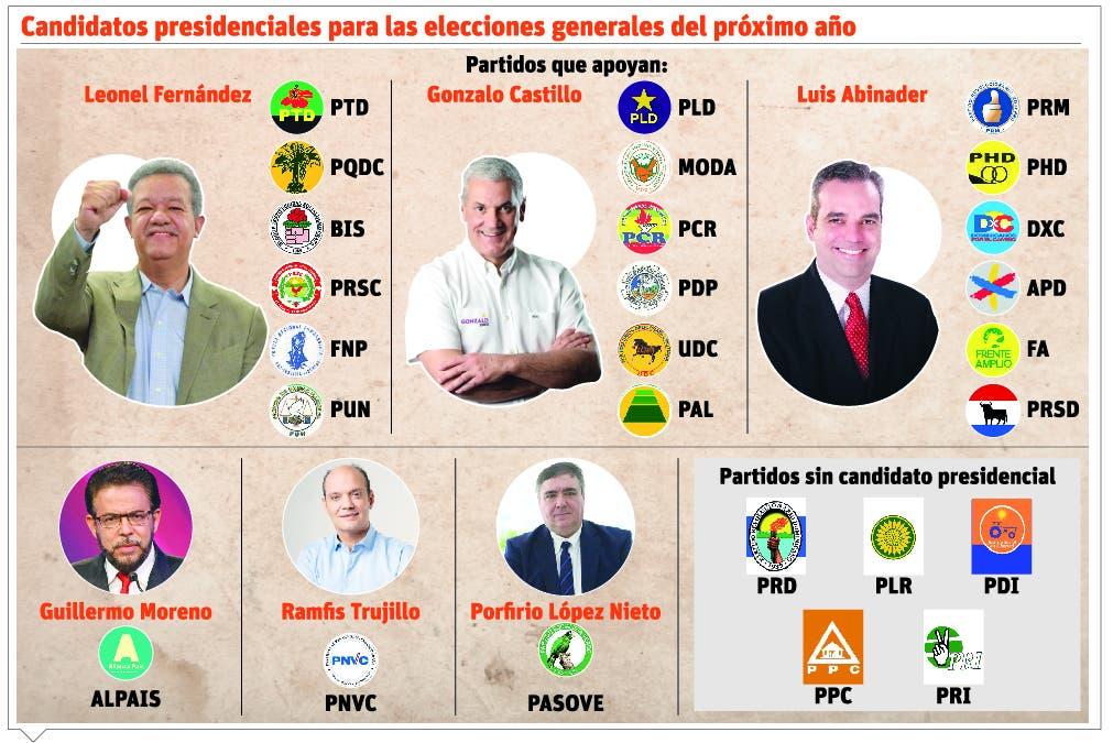Cinco partidos quedan en limbo al no presentar candidatos en el plazo