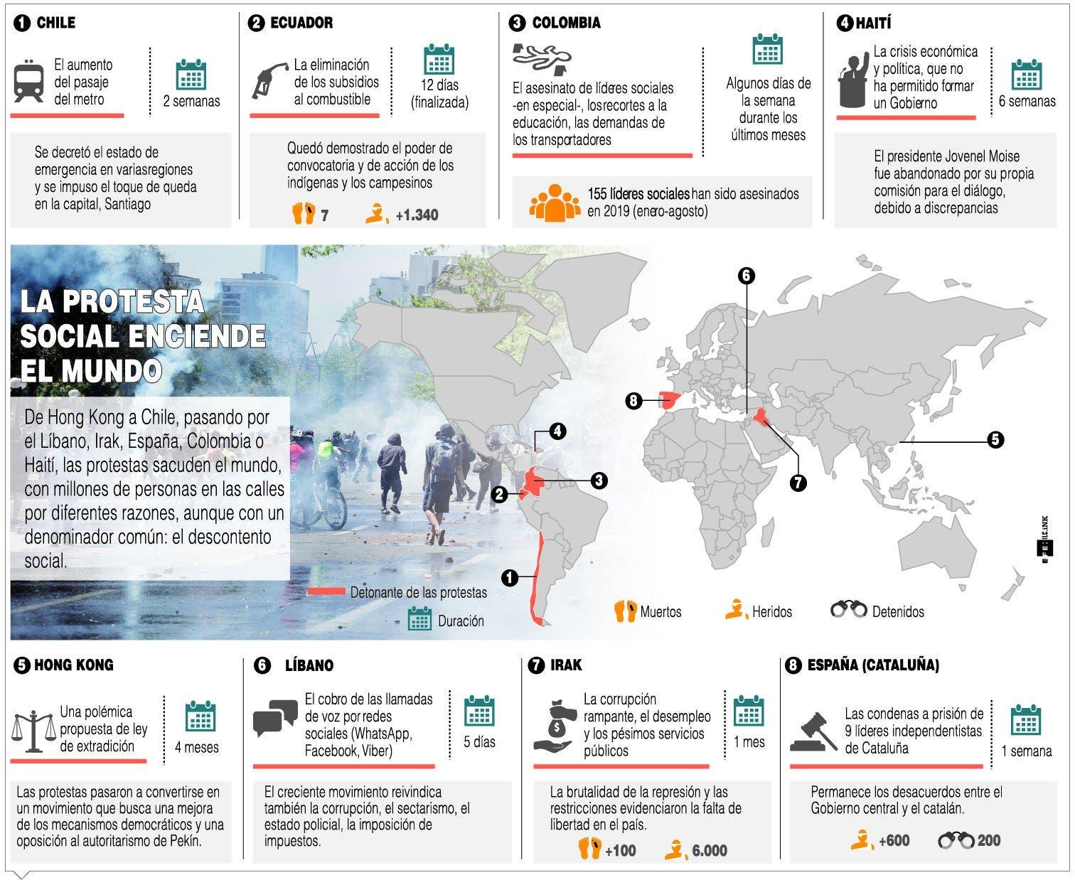 info-protesta-mundial