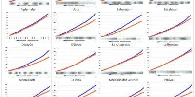 info-votos-provincias