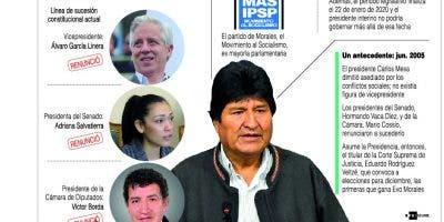 info-bolivia