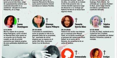 info-feminicidios-2019