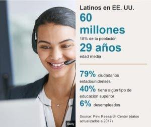 latinos-4