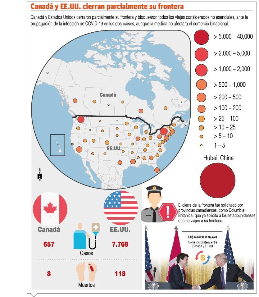 EU-Canadá a punto de cerrar fronteras