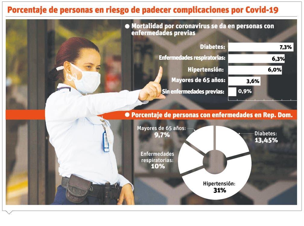 Salud investiga muerte extranjero belga por sospecha de coronavirus