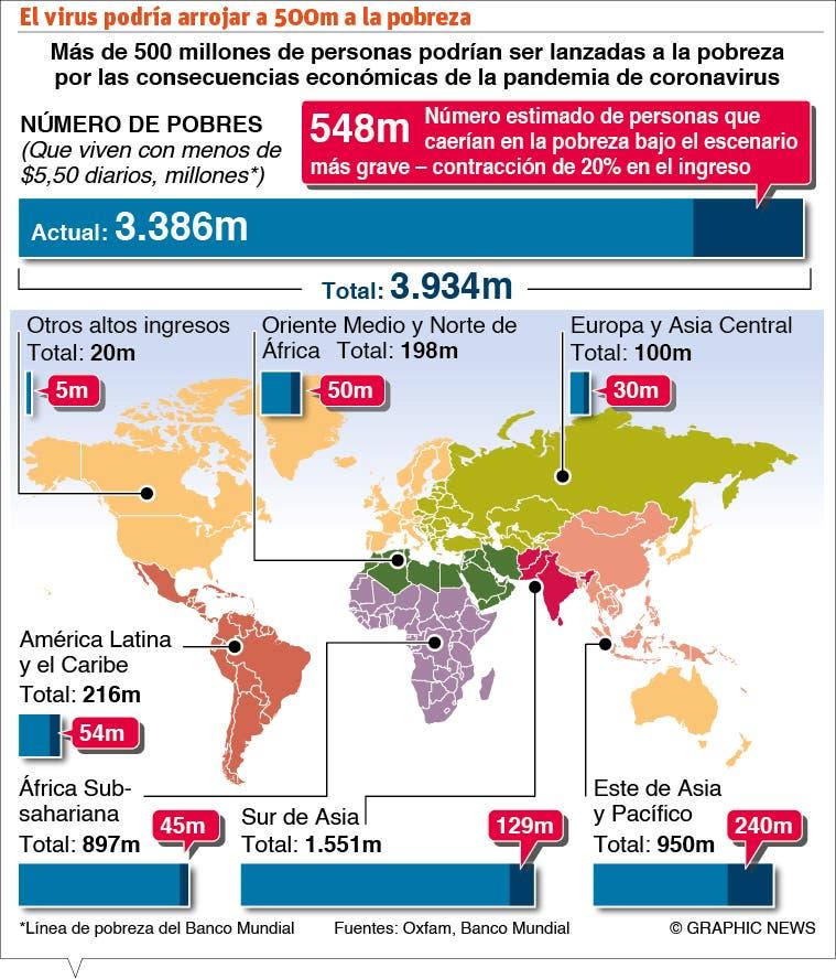 La cifra de muertes en Italia y Estados Unidos ya preocupa