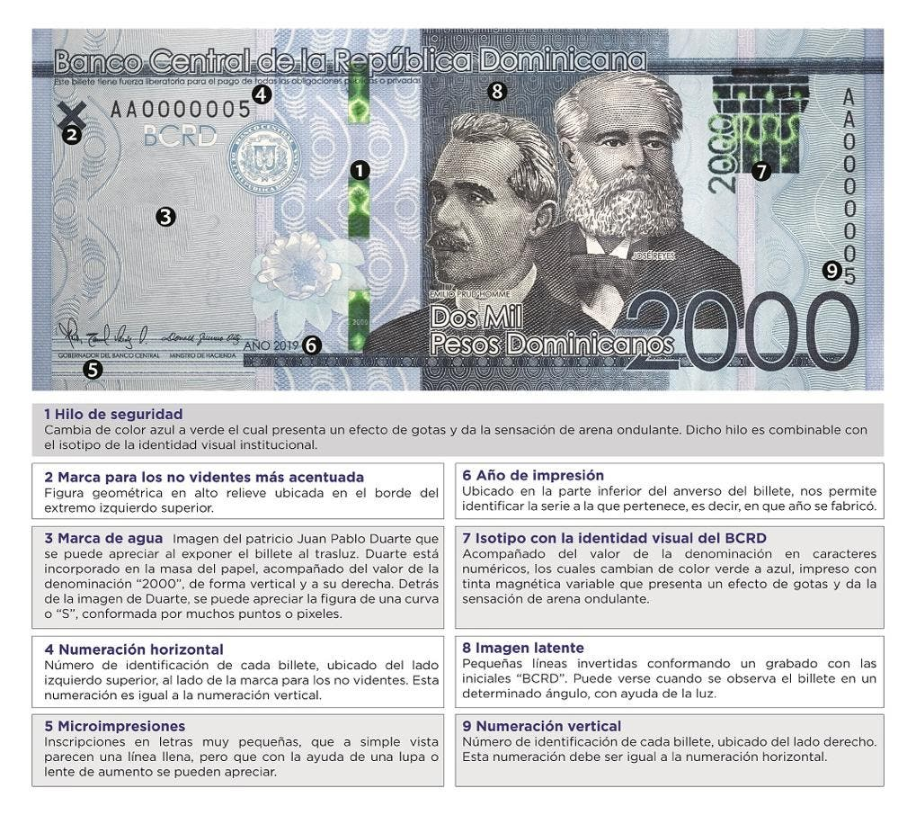 Banco Central pondrá en circulación un nuevo billete de RD$2,000