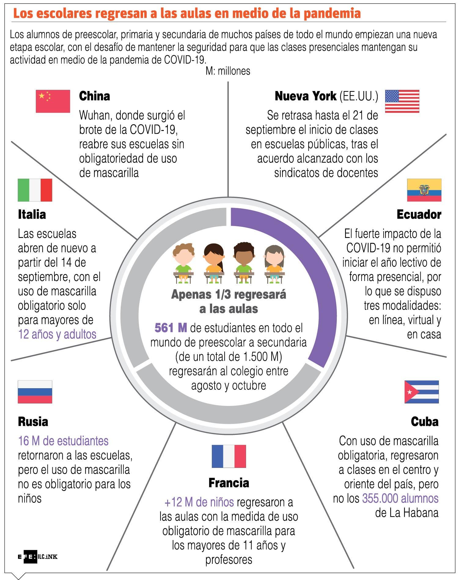 ¡Vacuna china en Lima! Llegan expertos de país asiático para ensayos clínicos