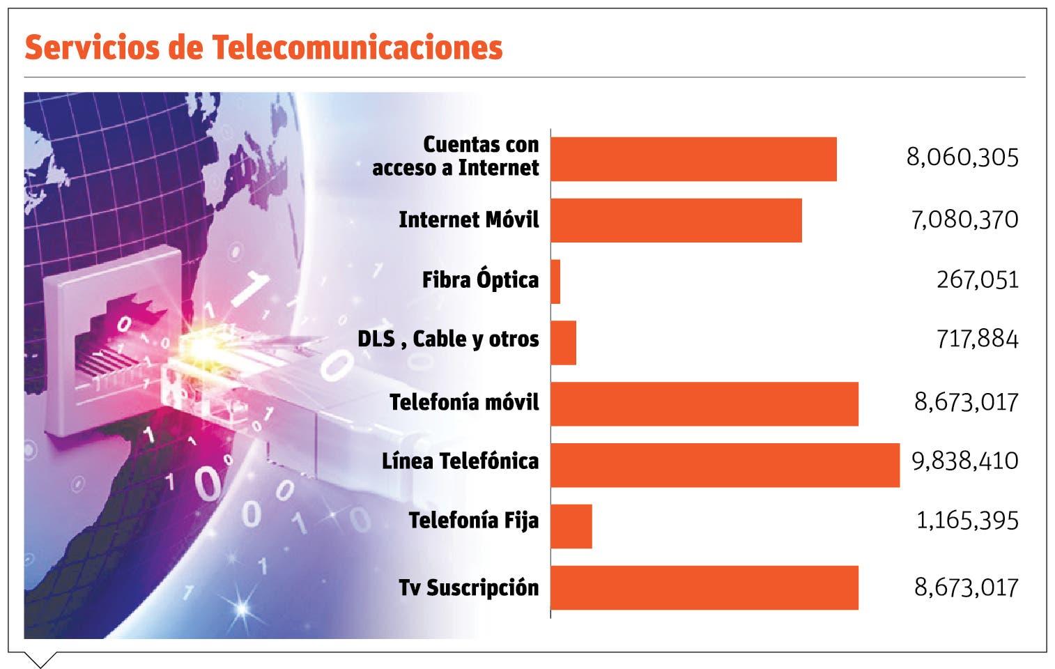 La radio y la TV tendrán la principalía en  el año escolar