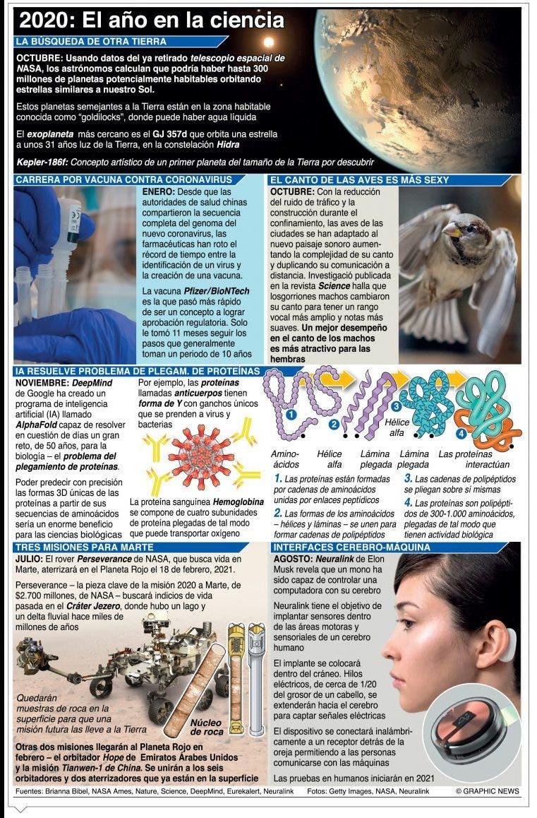 Vacuna de Pfizer, a punto de aprobación en Estados Unidos