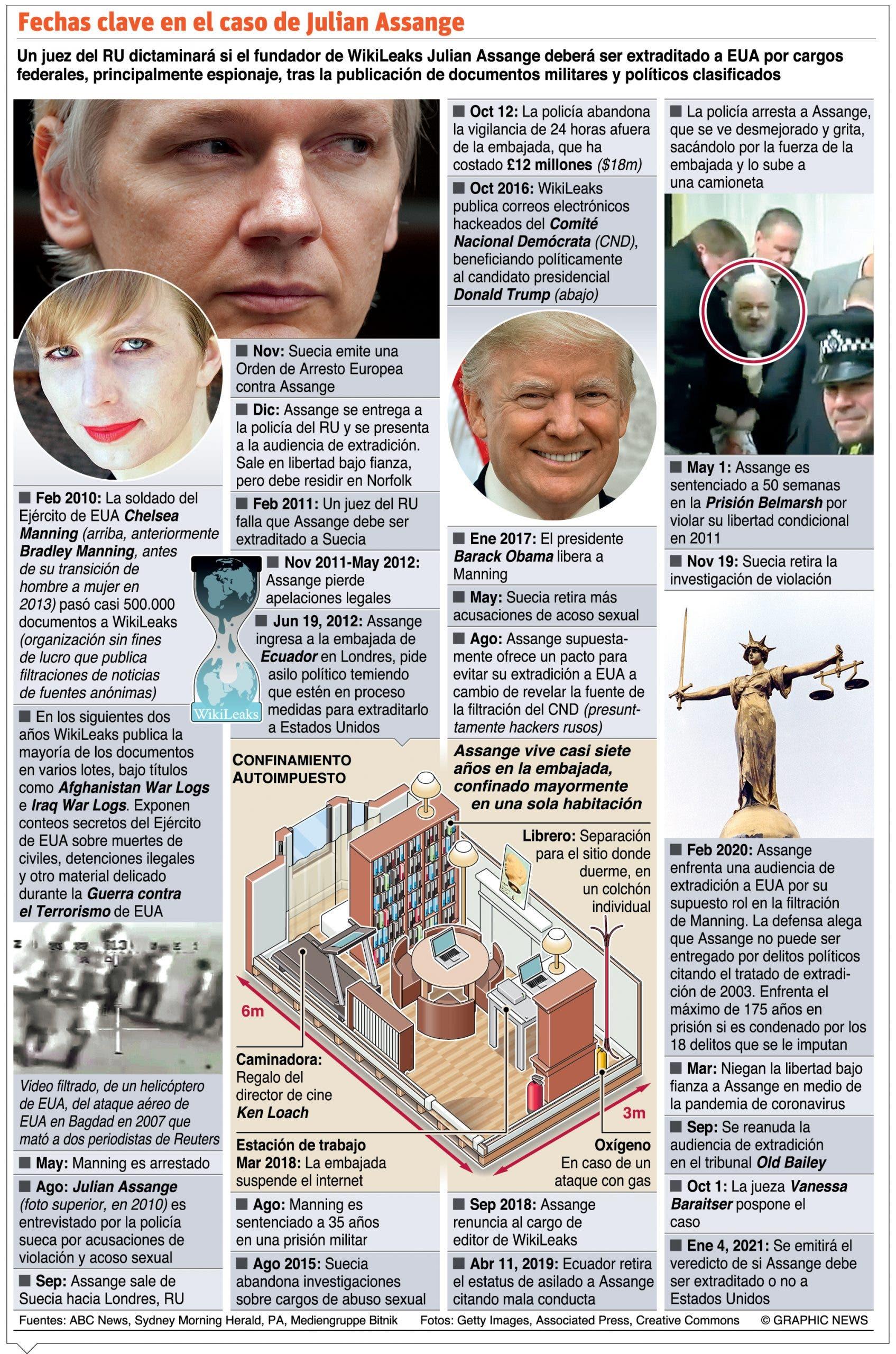 El mundo atento a extradición de Assange a Estados Unidos