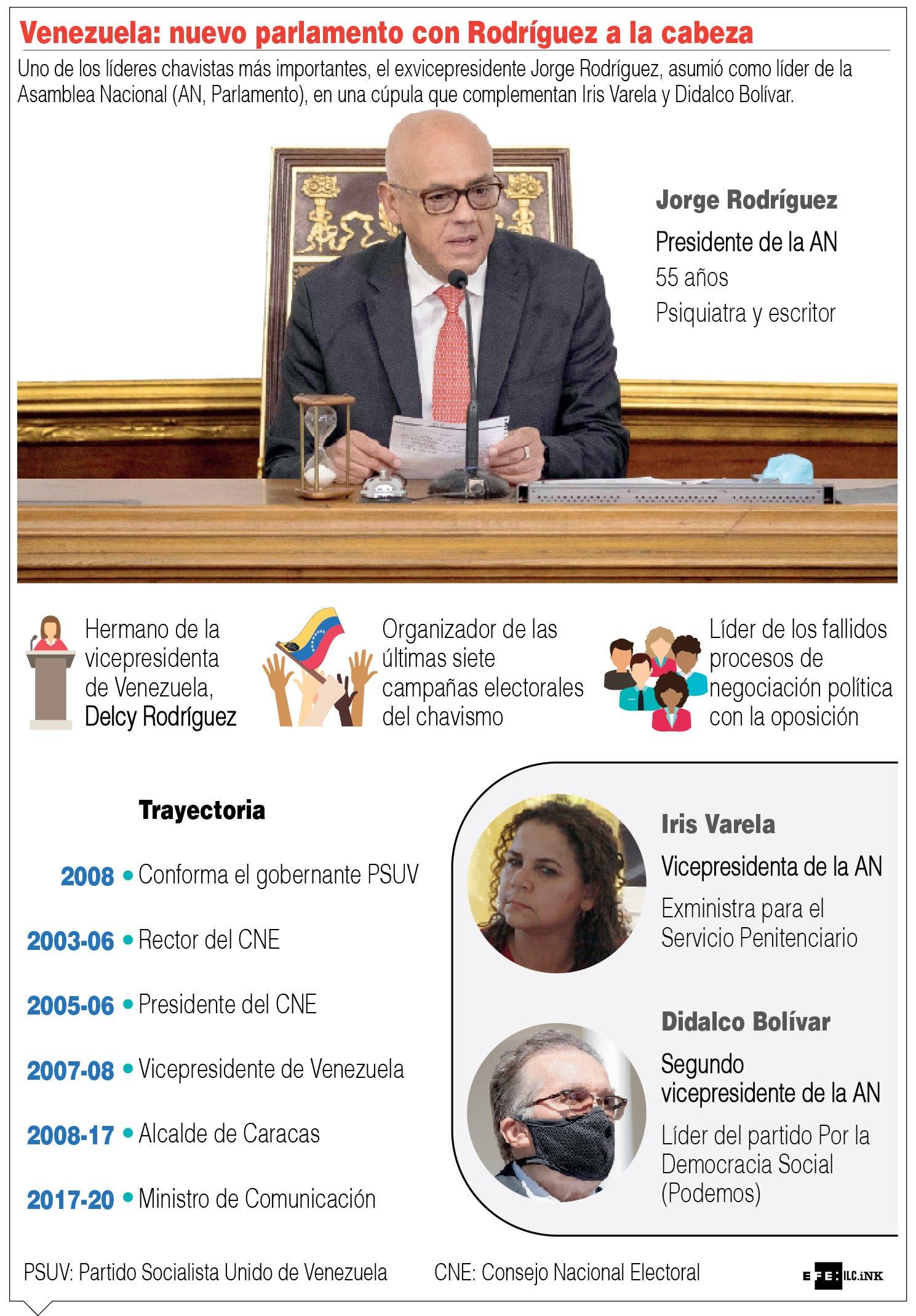 """Alemania llama """"ilegítimo"""" a nuevo congreso de Venezuela"""