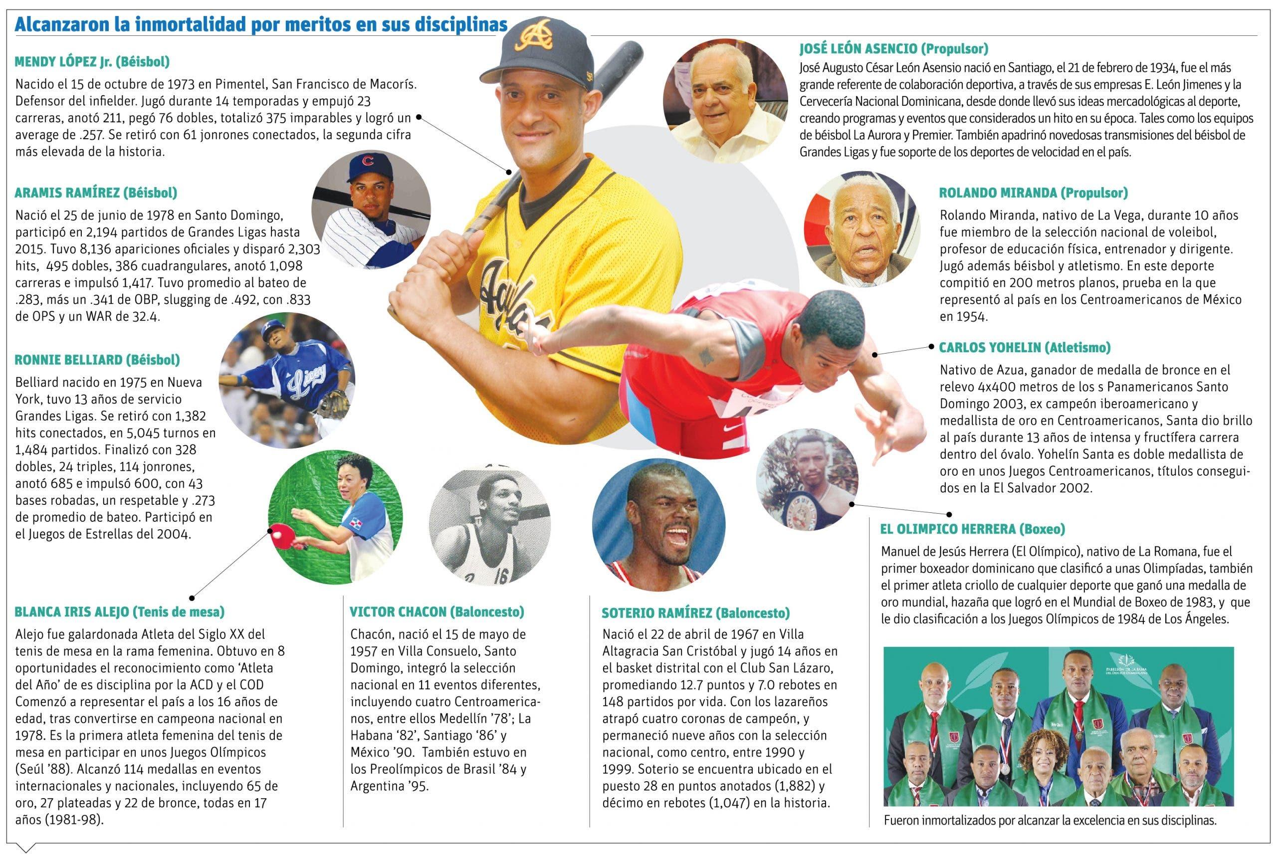 Salón de la Fama del Deporte de RD inmortaliza 10 atletas y propulsores