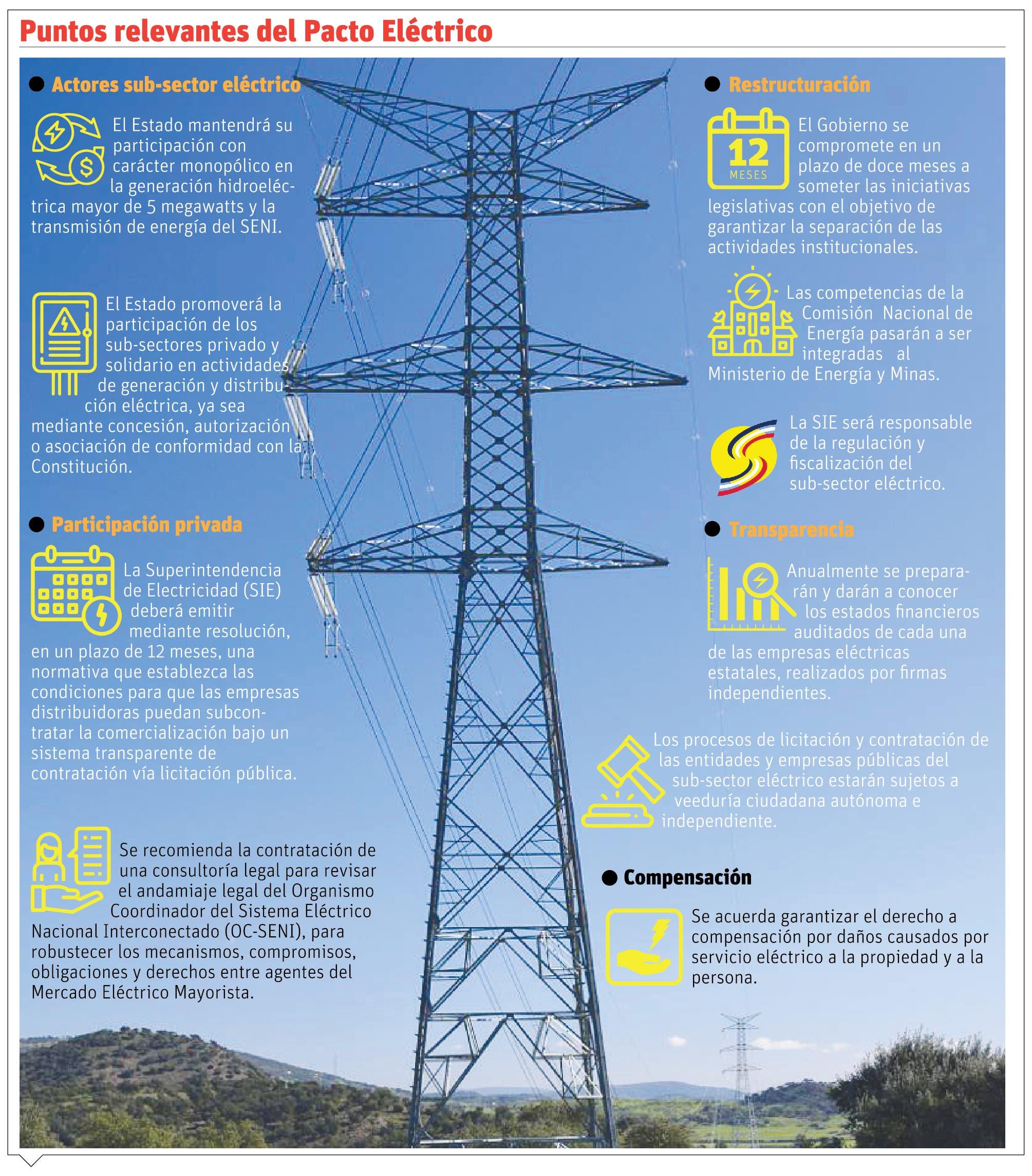 Pacto busca garantizar energía a buen precio y estable a población