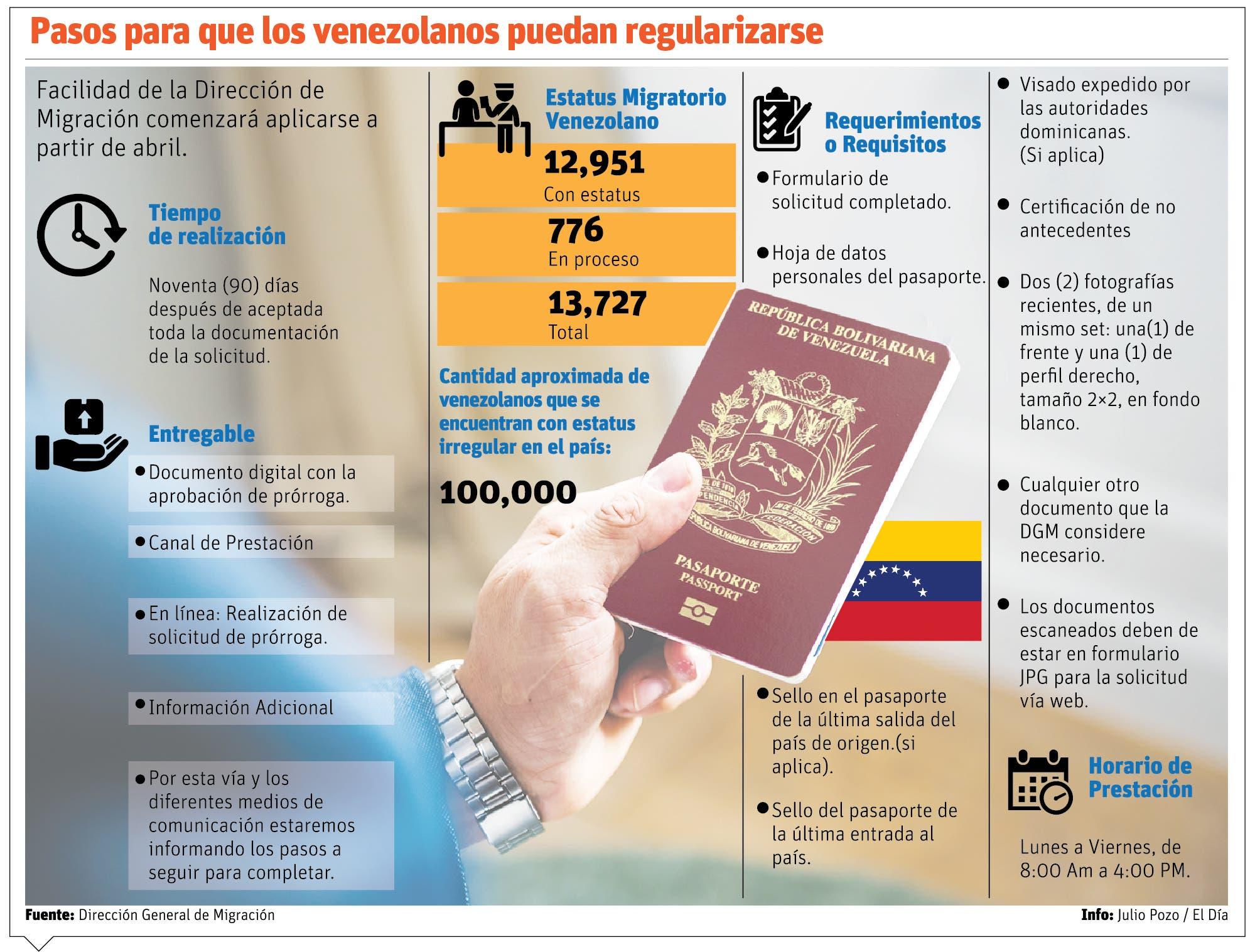 Los venezolanos ven positiva facilidad de regulación migratoria