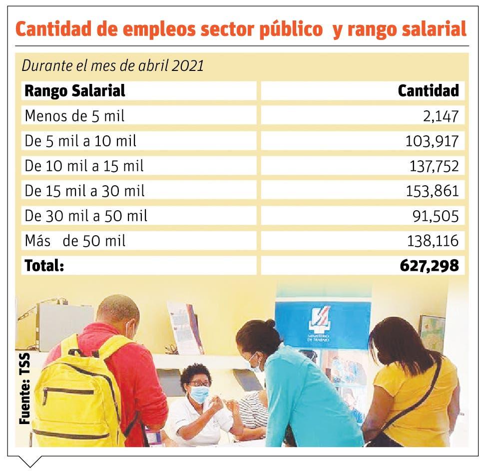 Alza del sueldo mínimo debe ser ponderada