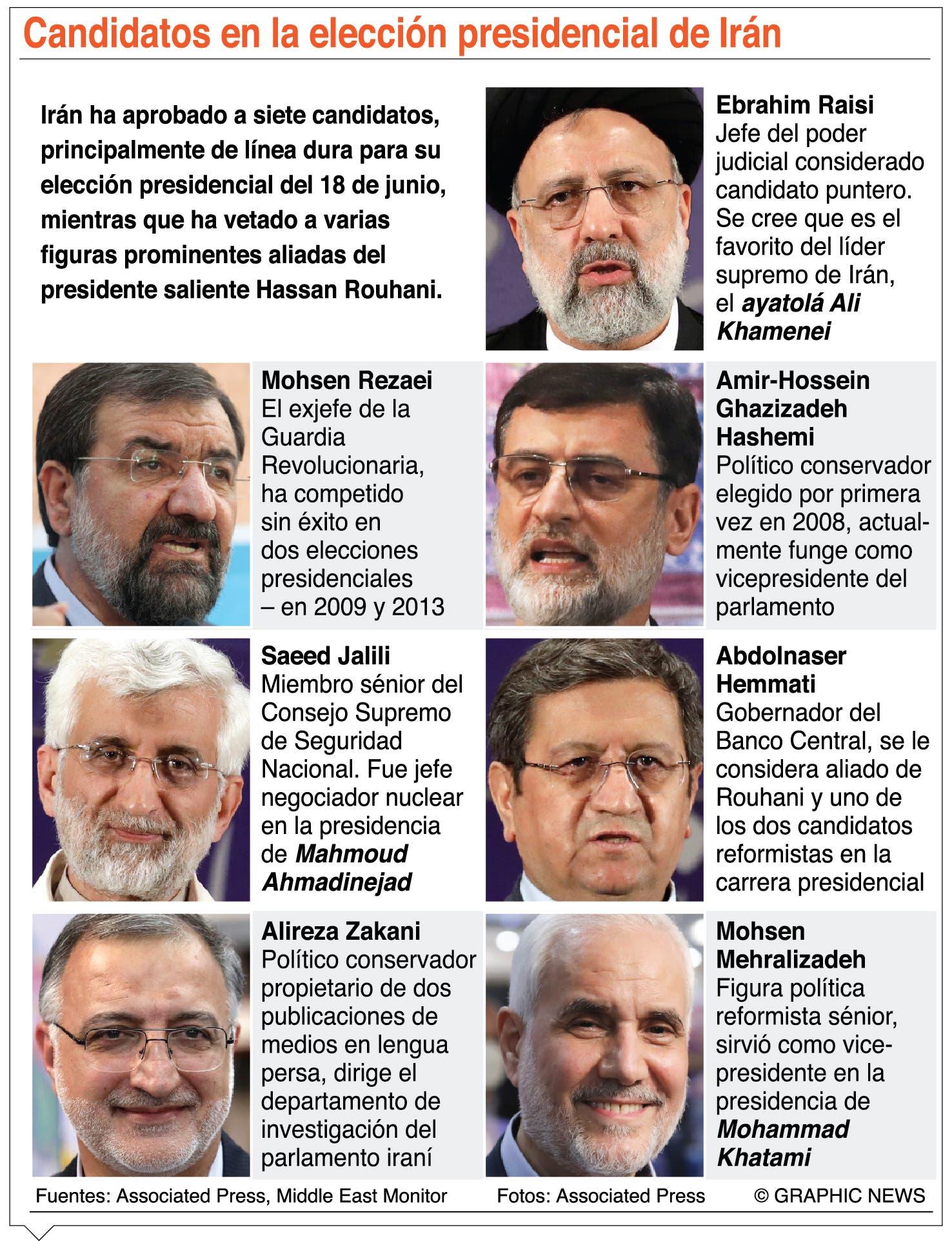 Irán presenta siete candidatos a los comicios presidenciales