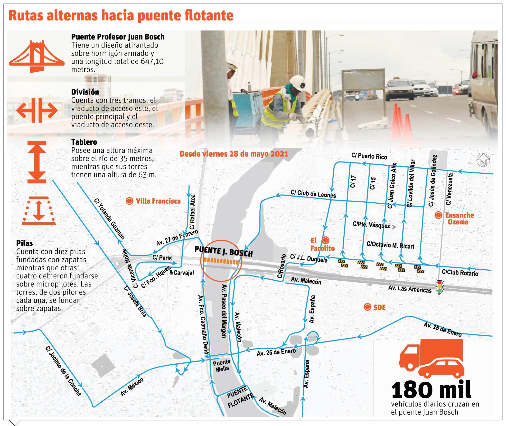 Puente Juan Bosch tendrá una reducción de dos carriles durante 45 días