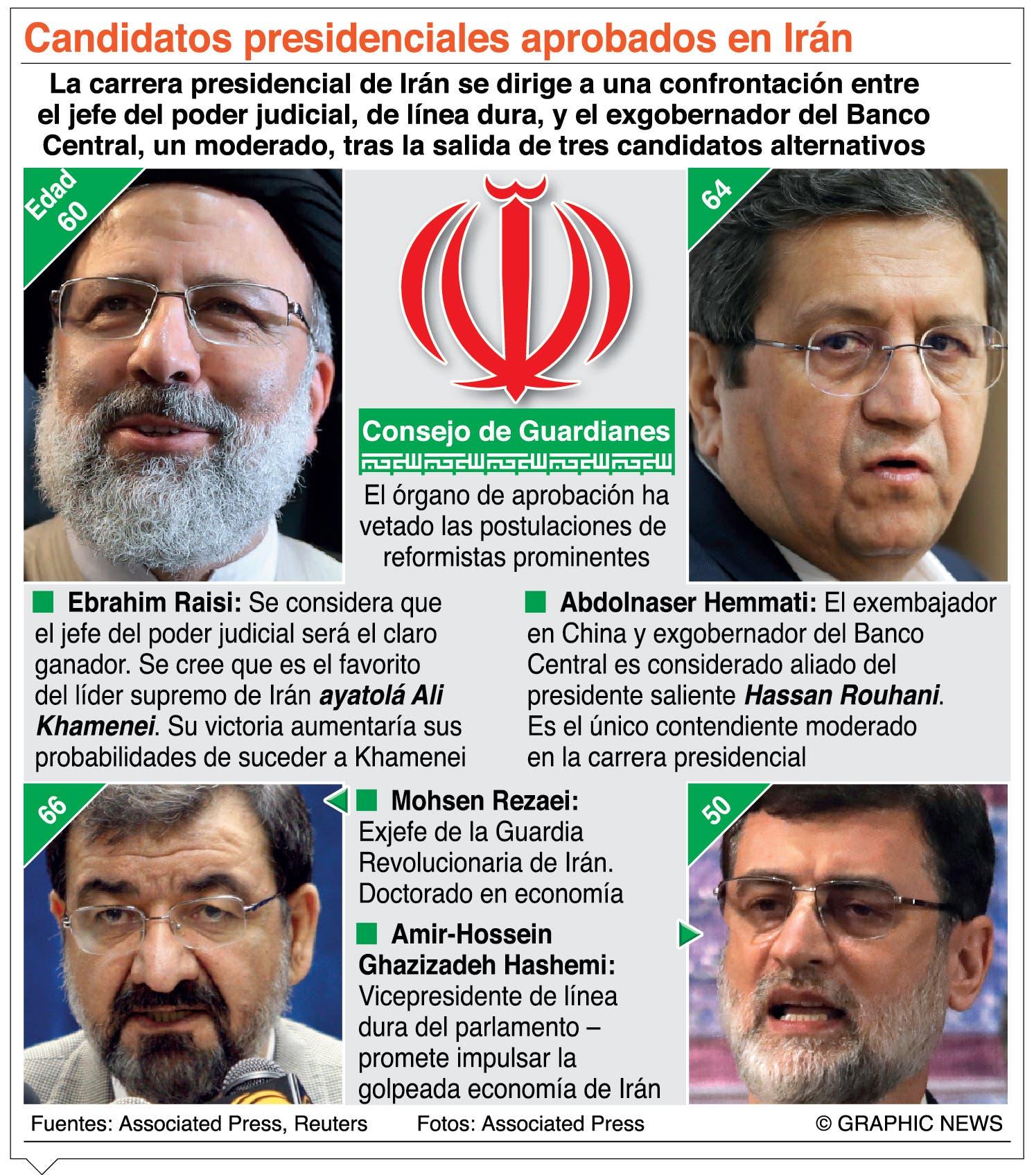 Cuatro candidatos  disputan hoy la presidencia en Irán