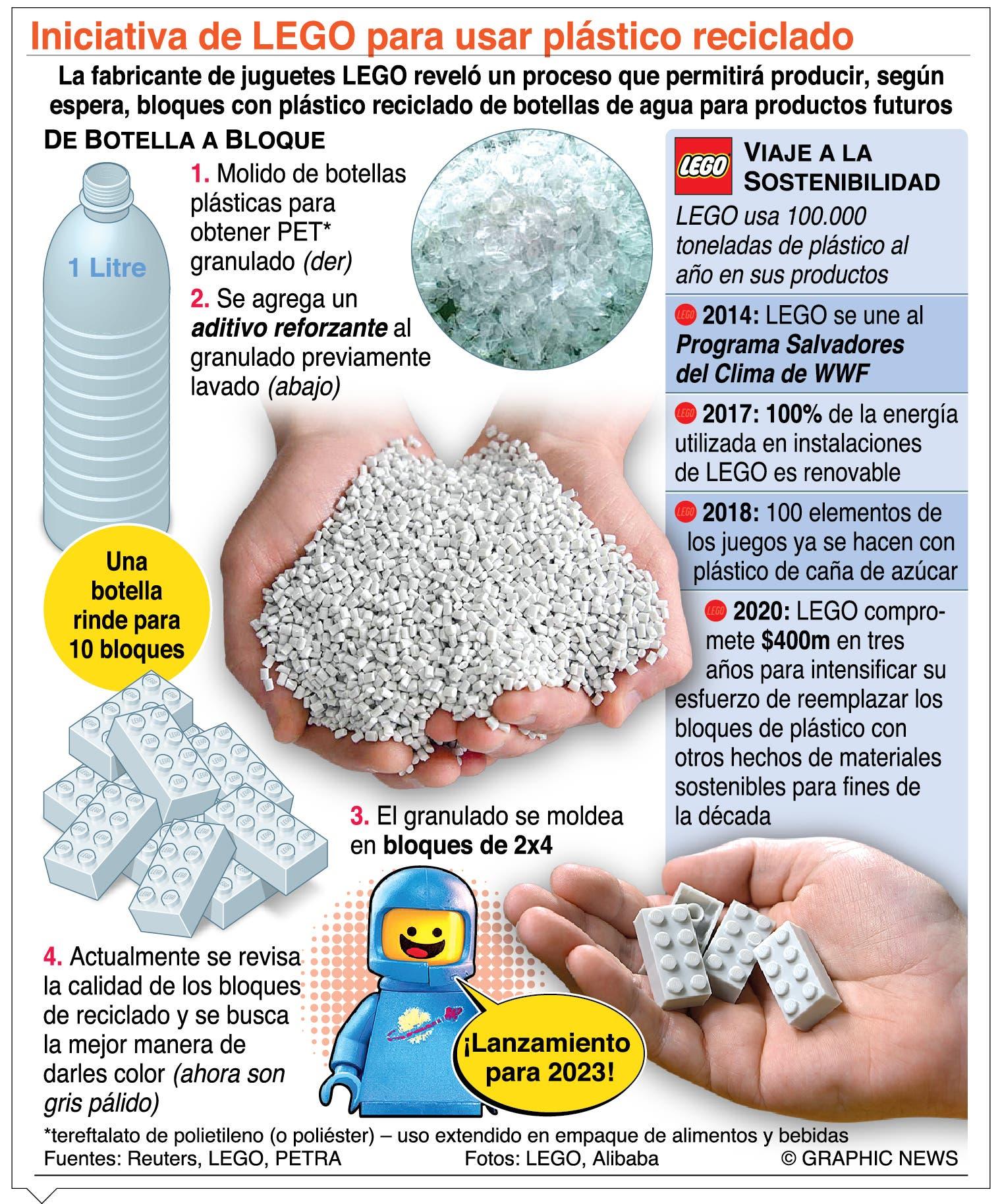 Empresas batallan contra uso plástico