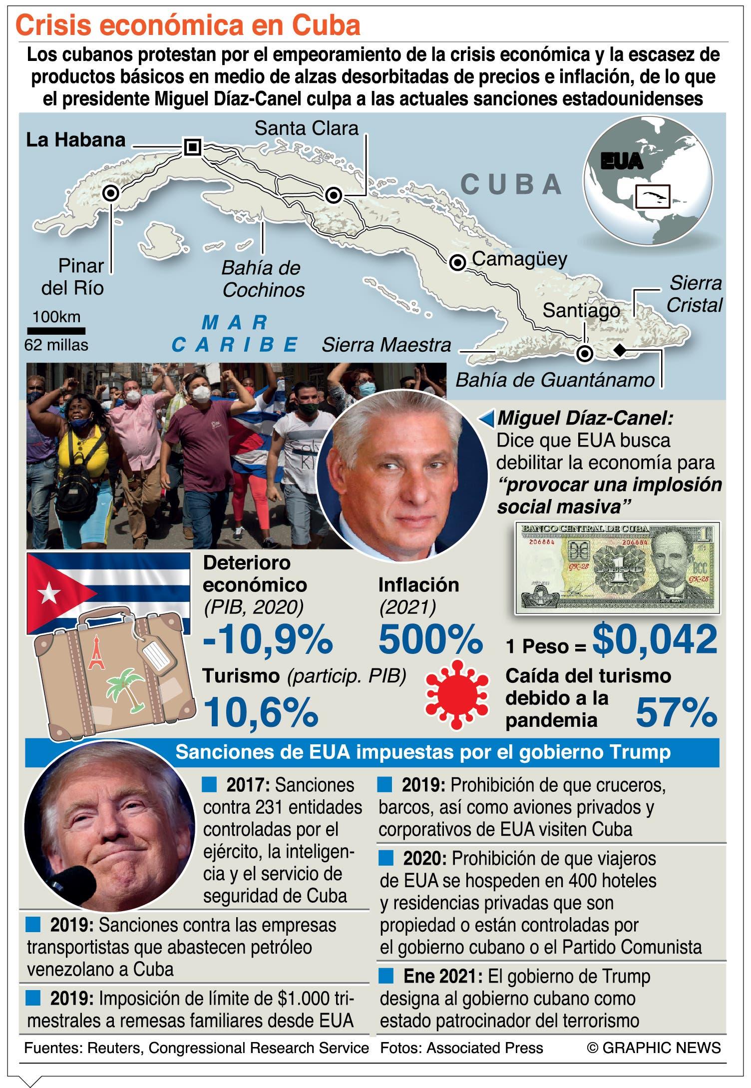 Cuba  acalla protestas apagando su internet