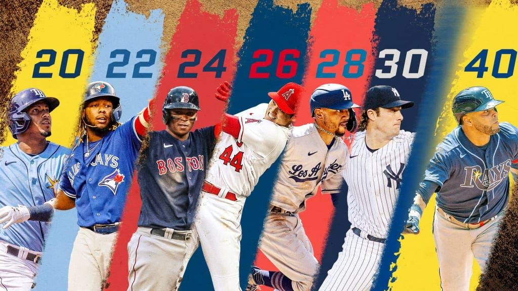 Peloteros dominicanos entre los mejores jugadores por edad, de 20 a 41 años en Grandes Ligas
