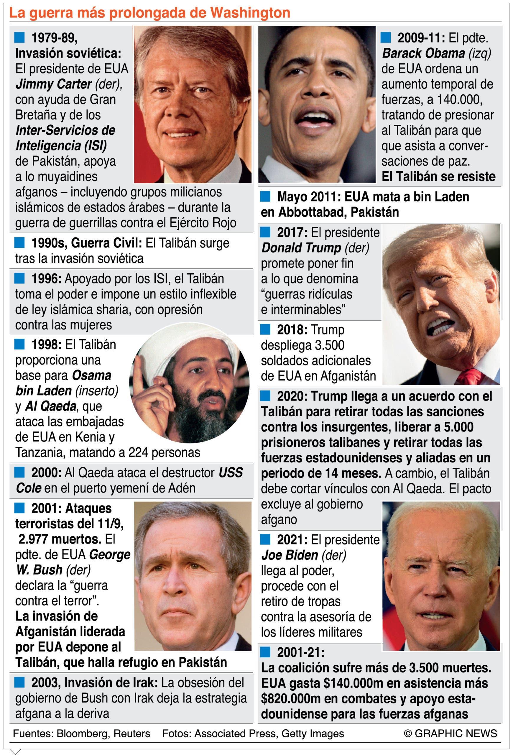 Joe Biden y Boris Johnson convocan cumbre del G7 sobre Afganistán