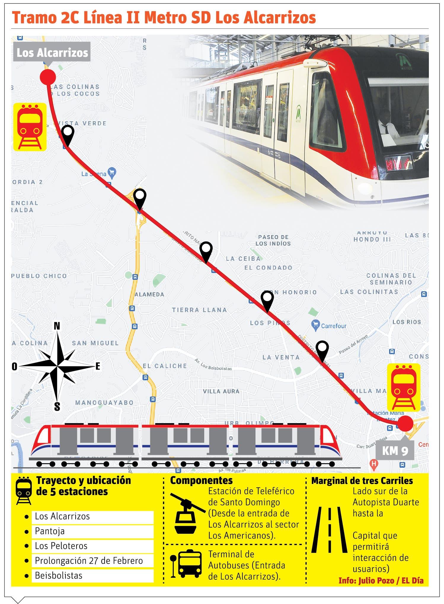 La Opret socializa 143 intervenciones  ante obra civil en tramo 2C del Metro