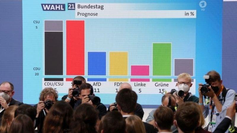 Elecciones en Alemania: los resultados a boca de urna proyectan un empate