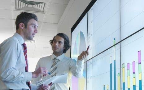 Madurez digital  de las empresas
