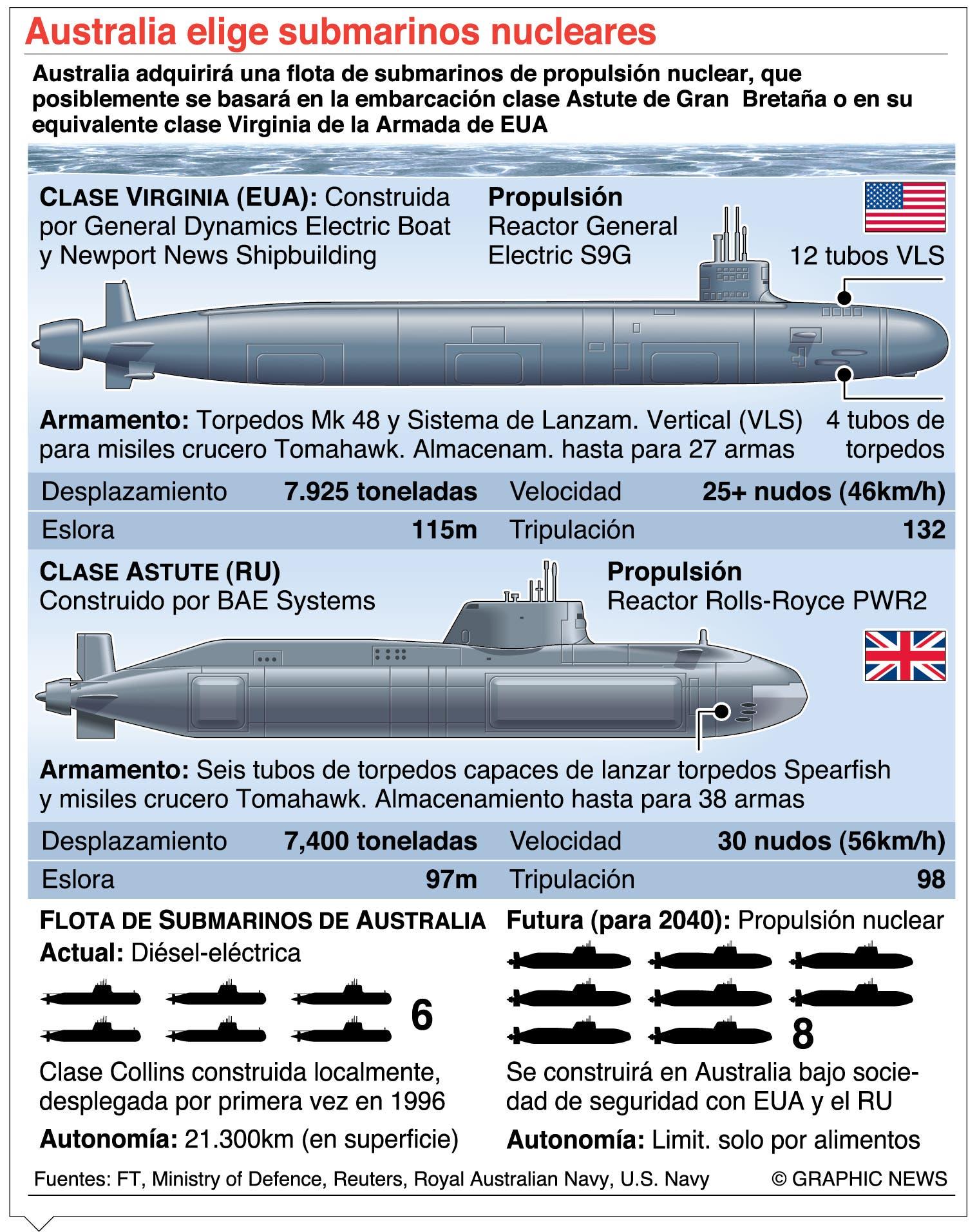 Joe Biden  fortalece nueva alianza de defensa en el Indopacífico