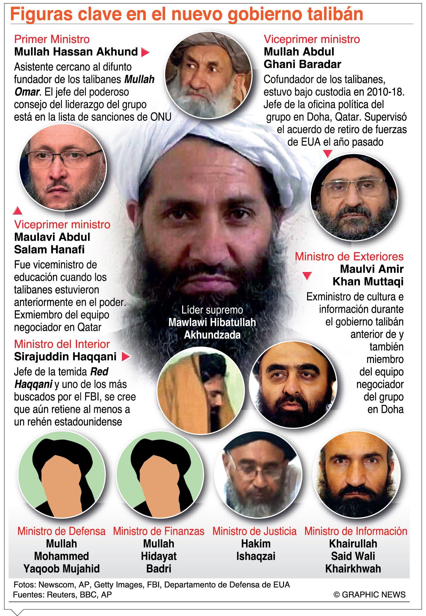Talibán hace gobierno; lo dirige la vieja guardia