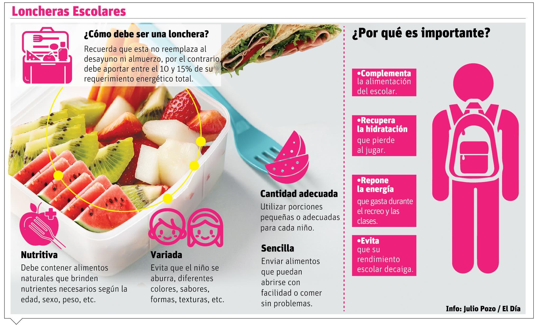 Merienda Nutricional va más allá de saciar  hambre infantes