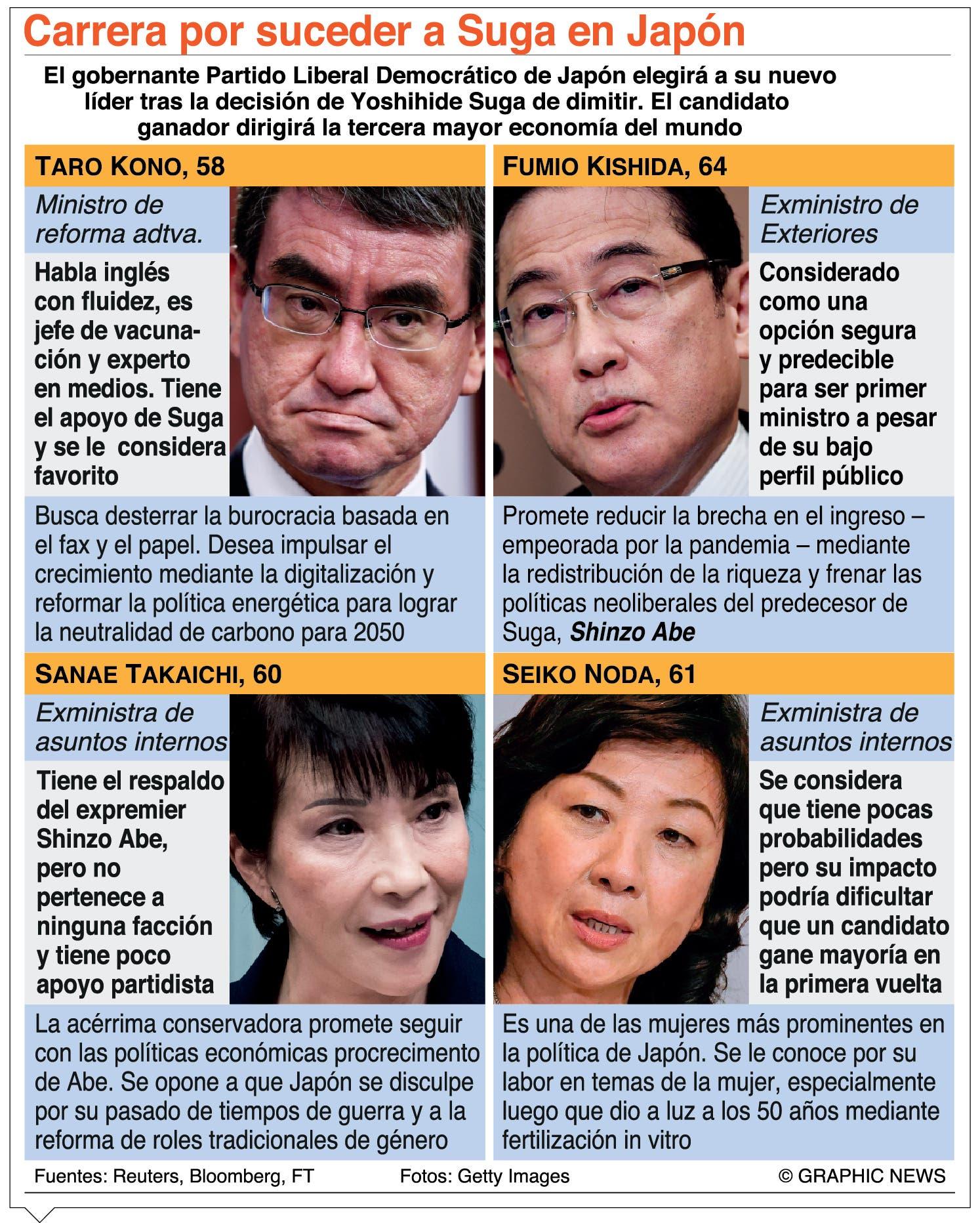 Primer ministro japonés renuncia; escogen sucesor
