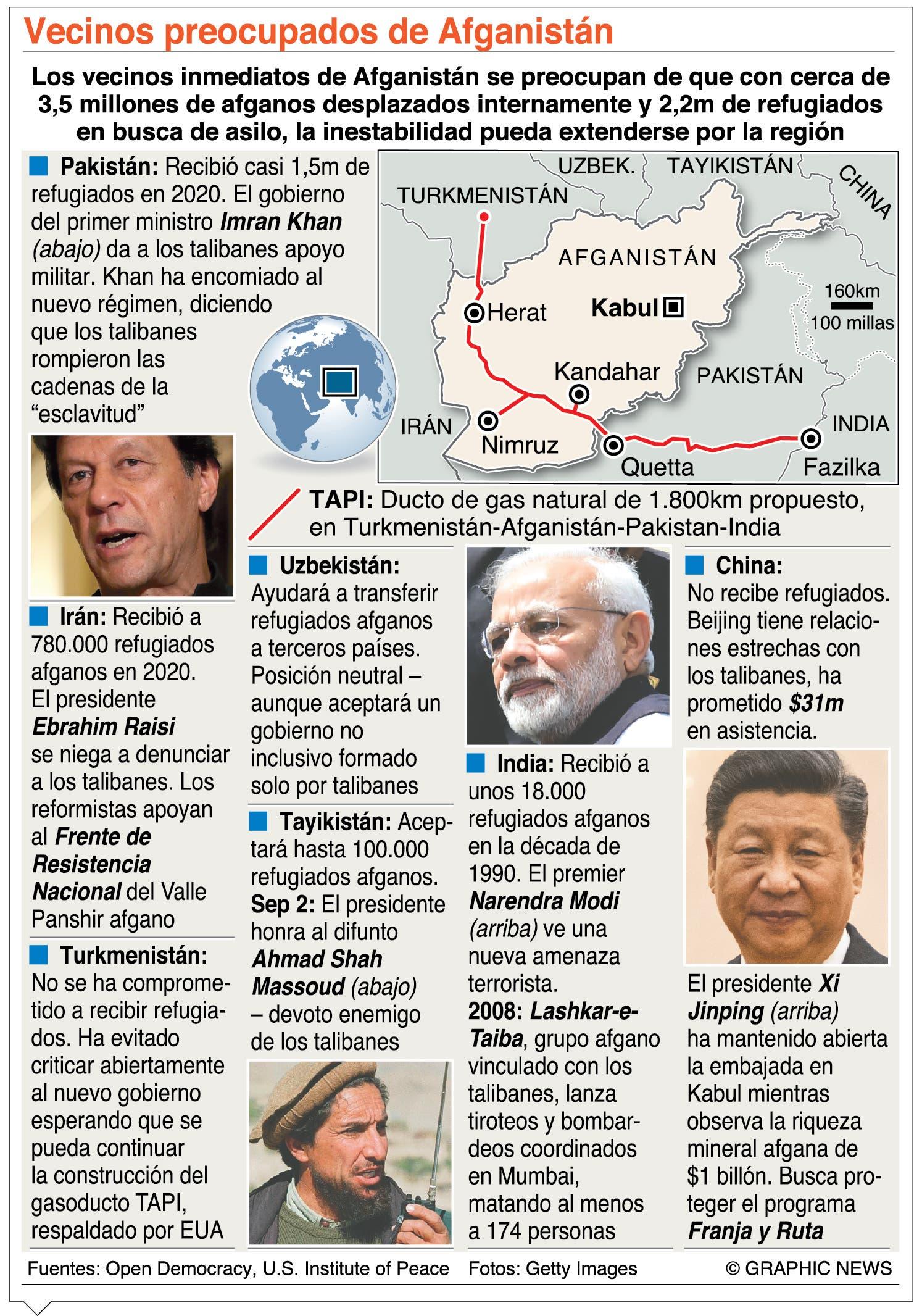 China pide liberar fondos del Talibán