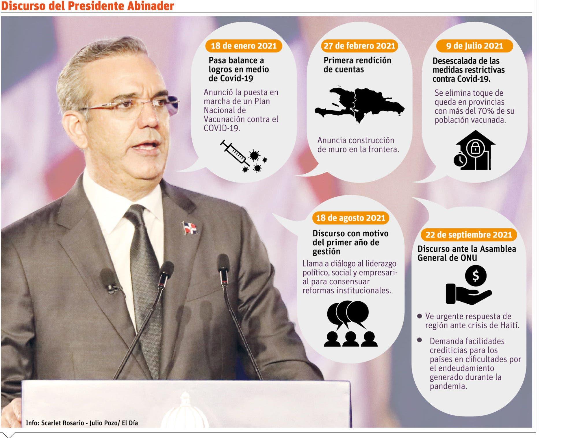 El presidente Abinader despejará hoy dudas sobre la reforma fiscal