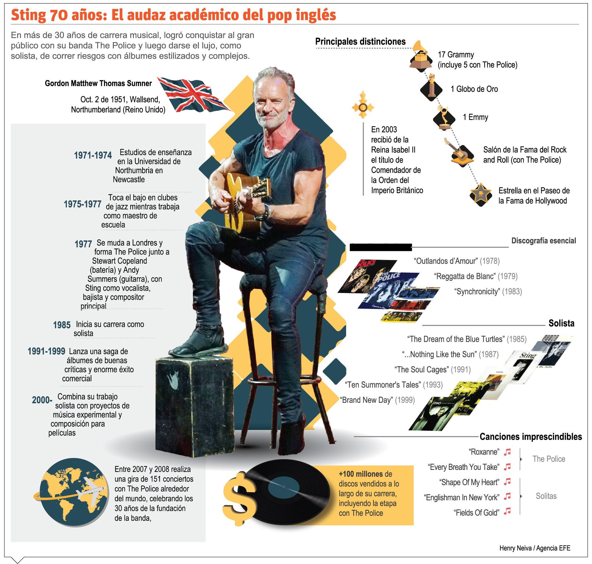 Sting, una picadura musical que cumple 70 años